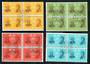 MAURITIUS 1961 150th Anniversary of the British Post Office in Mauritius. Set of 4 in blocks. - 20150 - VFU