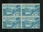 NEW ZEALAND 1898 Pictorial 2½d  Wakitipu. Block of 4. Two never hinged. - 74839 - UHM